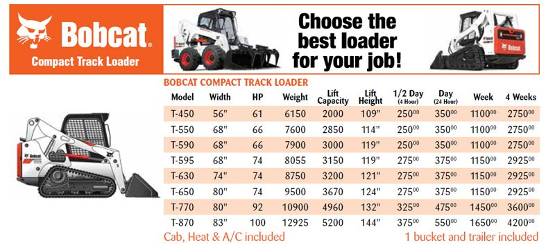 Rental Equipment | Hamilton Equipment Co  Bobcat Sales, Service