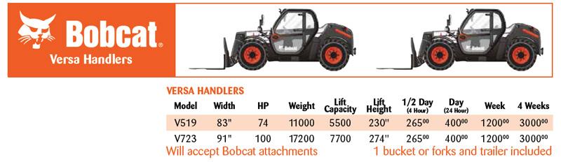 Rental Equipment | Hamilton Equipment Co  Bobcat Sales, Service